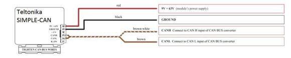 Схема подключения SIMPLE-CAN