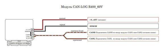 CAN-log R400 подключение