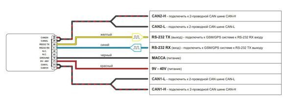 Схема подключения CAN-Log