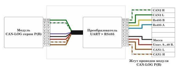 Схема подключения Переходник CAN-LOG UART RS485