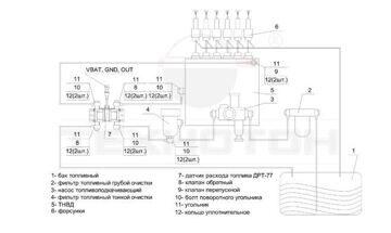Проточный датчик контроля топлива DTM 2