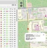 Автономный маяк Глонасс GPS